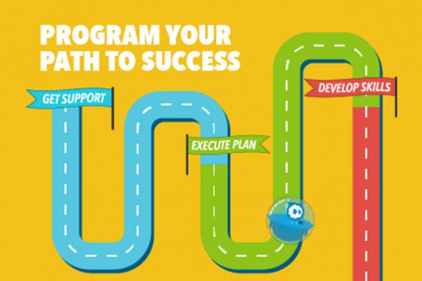 Sphero's new educational program to success