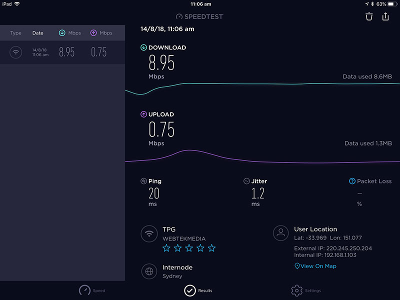 Australian Internet Speed Test Results