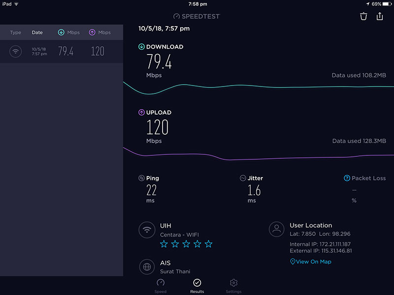 Thailand Internet Speed Test Results